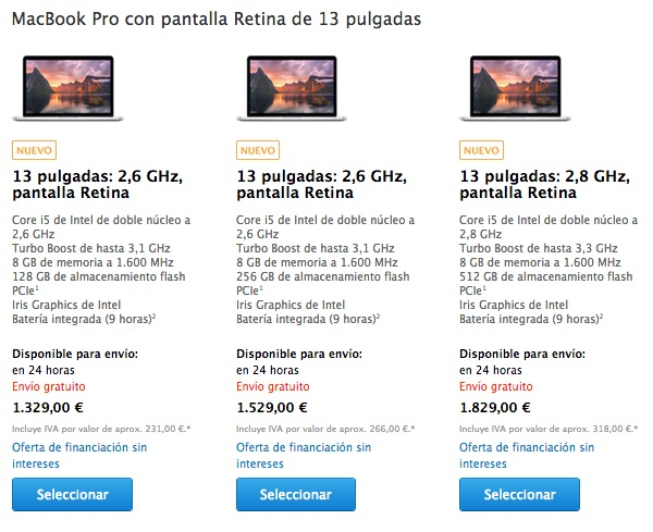 "Macbook pro Pantalla Retina 13"""