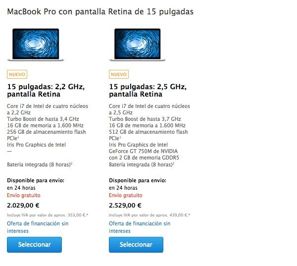 "Macbook pro Pantalla Retina 15"""