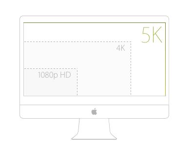 pantalla 5K imac