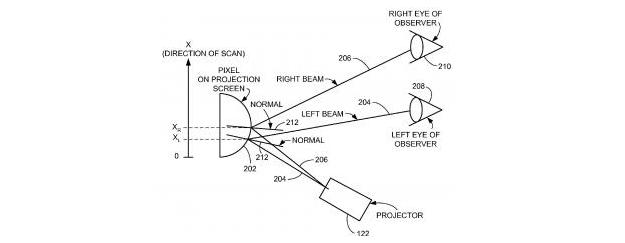 pantallas estereoscópicas 3D