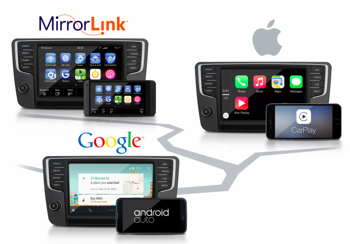 carplay mirror link