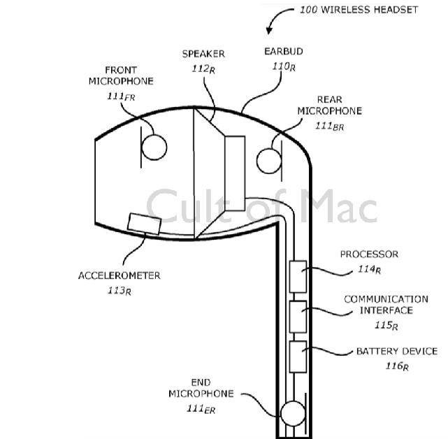 EarPods inalambricos patente