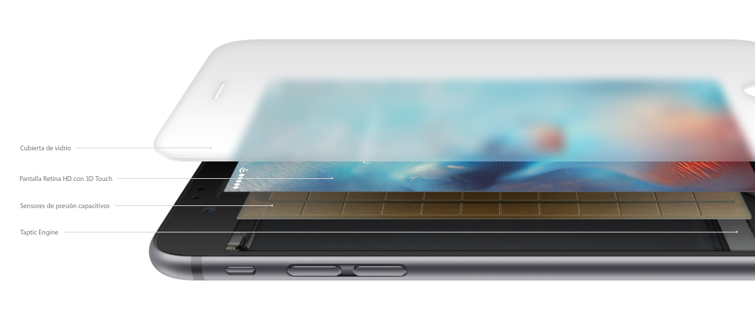technology touch 3d iphone 6s