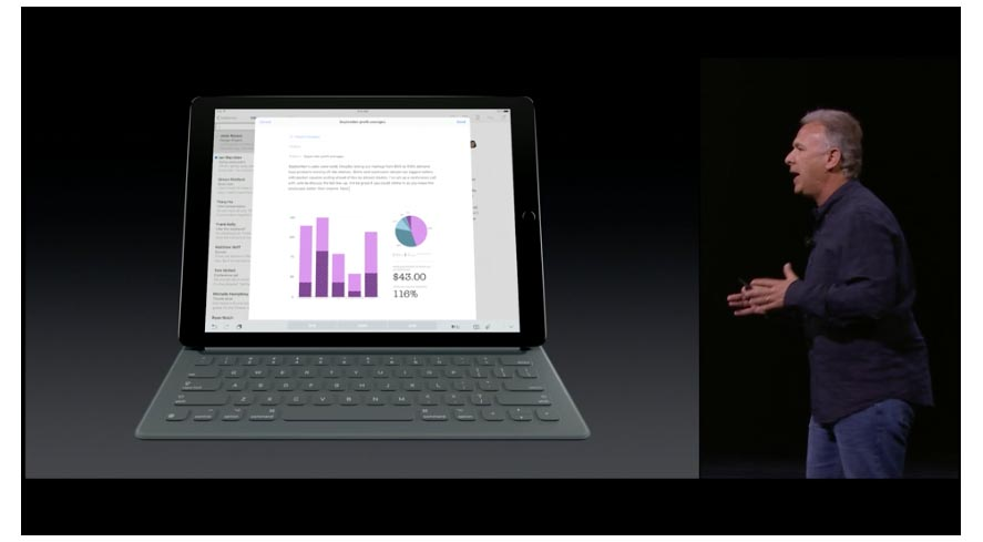 Smart Keyboard Cover IPad Pro