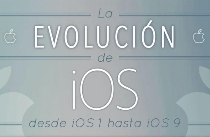 La-evolucion-de-ios-hasta-2015