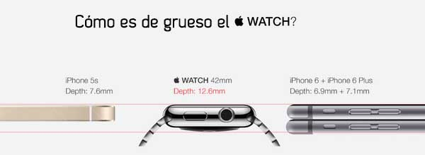 Grosor Apple Watch