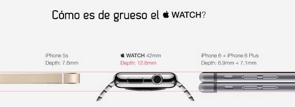 Grosor Apple Watch