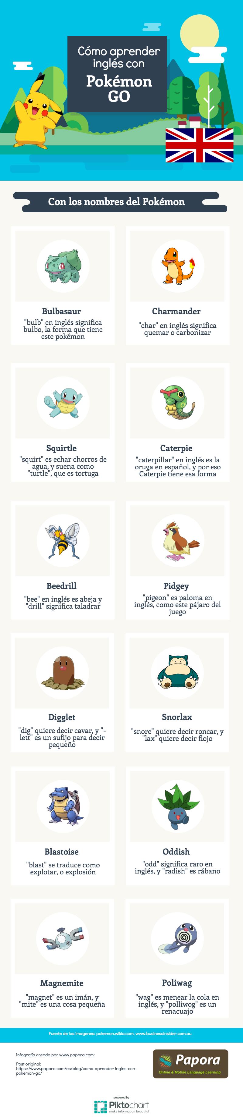 Infografia-Pokemon-Go-Papora_1