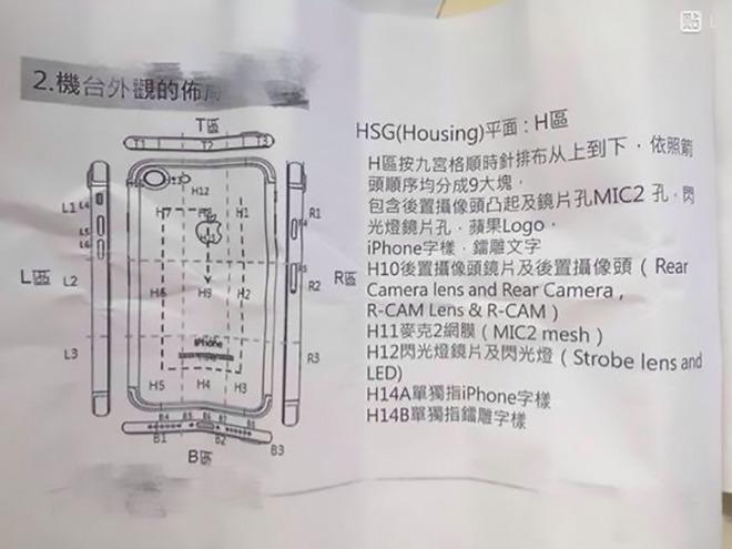 posible esquema del iPhone 7