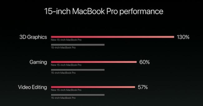 macbook-pro-2016-potencia