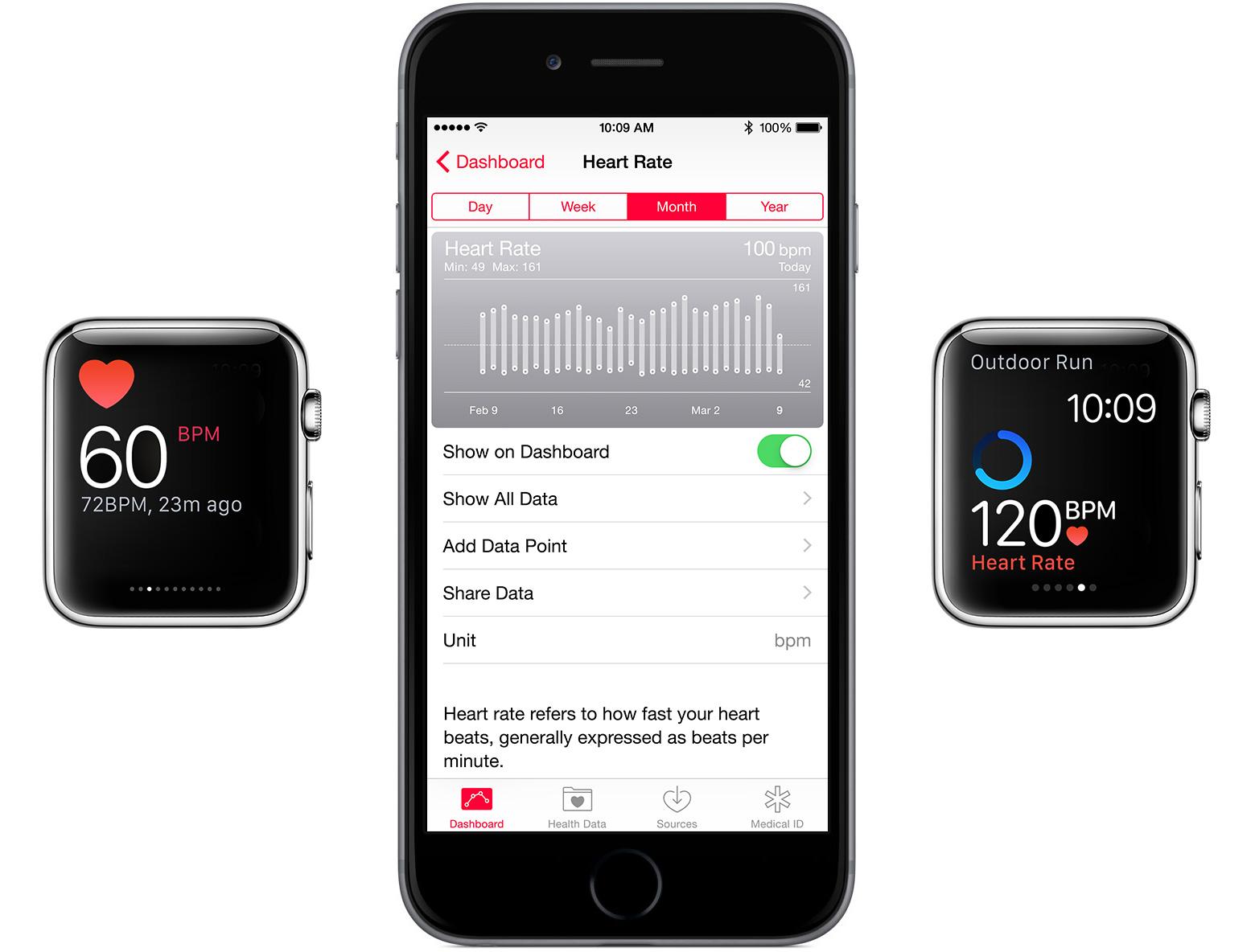 Apple Watch Salud - Precisión medición cardíaca