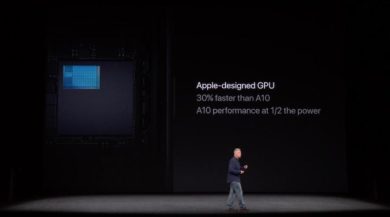 GPU del A11 Bionic