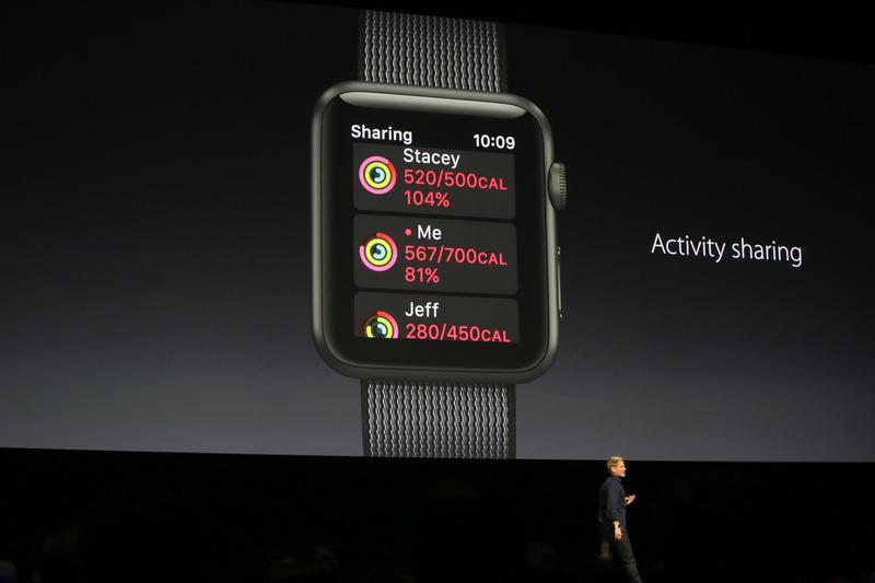 Comparte datos de actividad