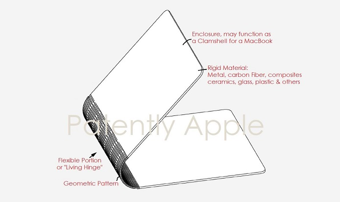 MacBook Flexible 2