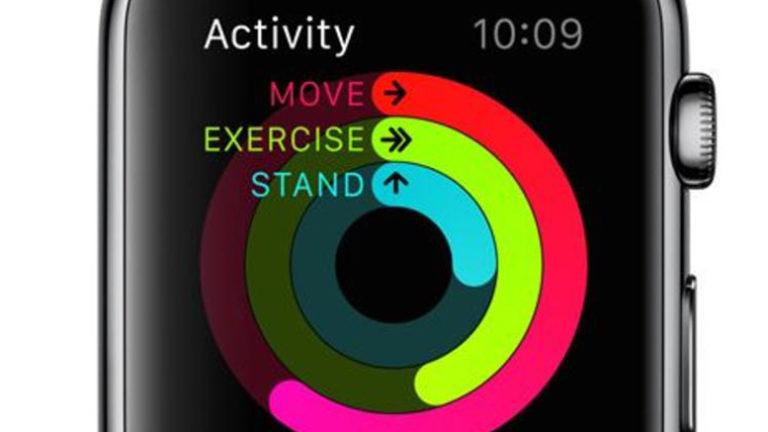 compatir con la app actividad