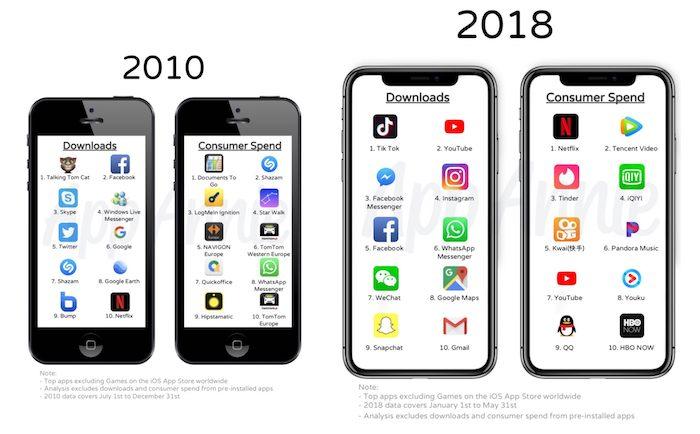 apps más populares - Aniversario App Store