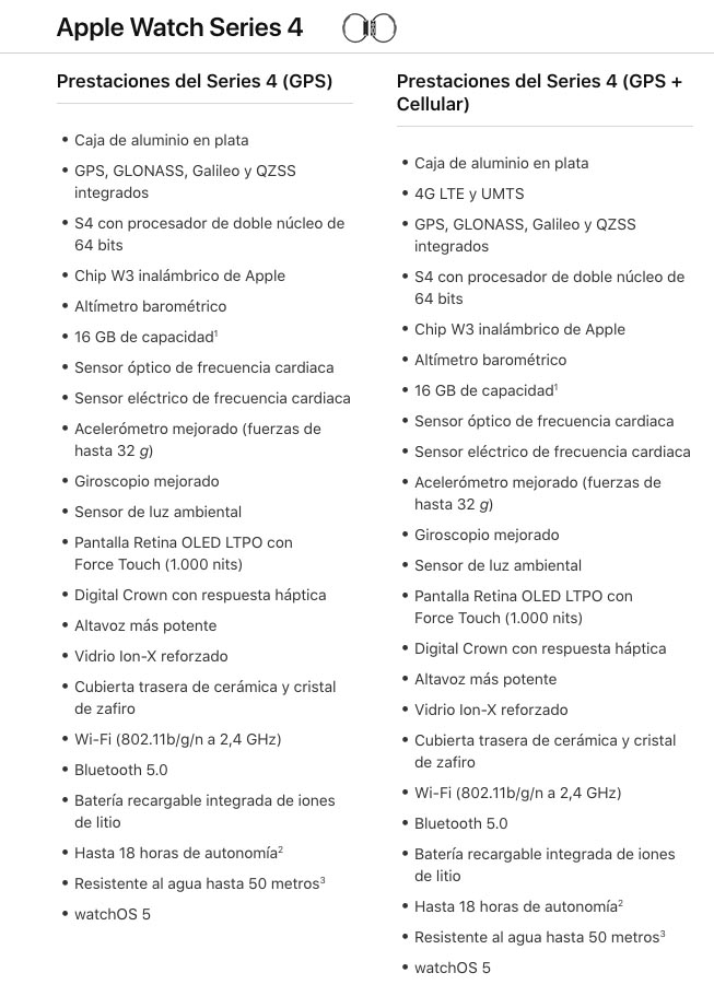Comparativa Apple Watch Series 4