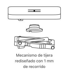 Teclado con mecanismo de tijera