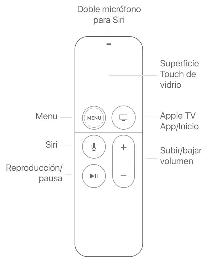 Botones Siri Remote