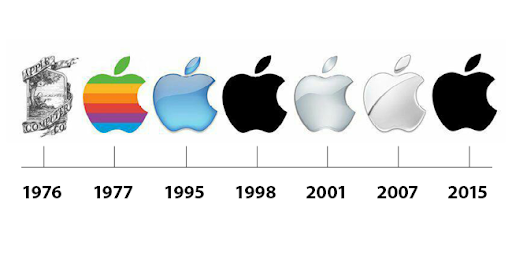 Historia logo de Apple