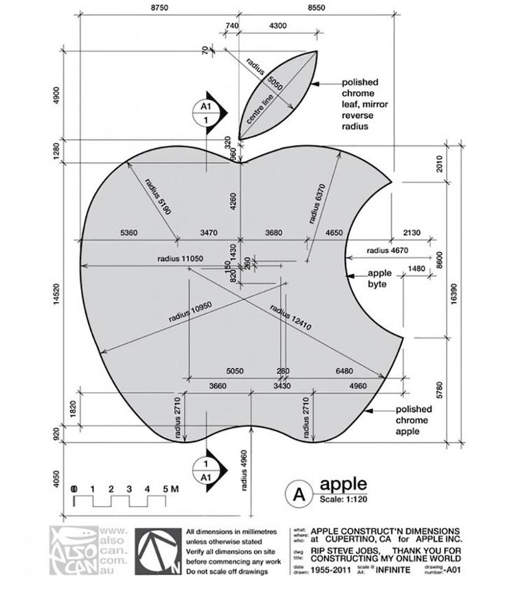 Patente del logo de Apple