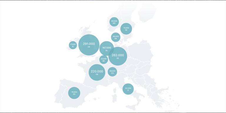 Empleo de Apple En Europa