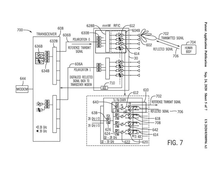 Patente seguridad del 5G de Apple