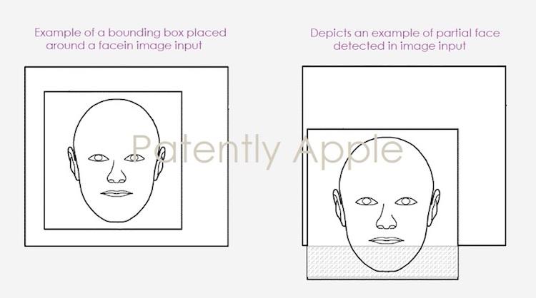 Patente Face ID 2020