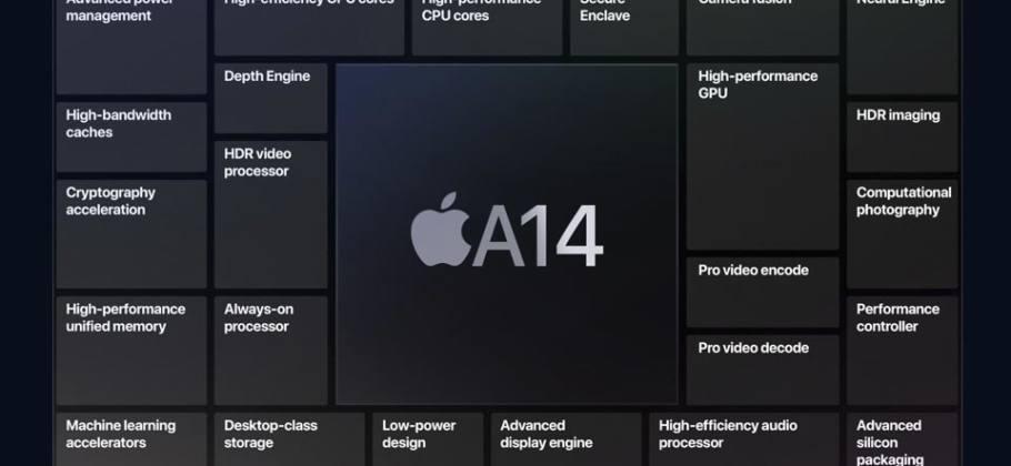 chip A14