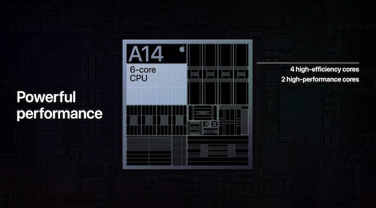CPU - Chip A14