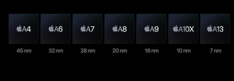 Evolución Chip Ax de Apple