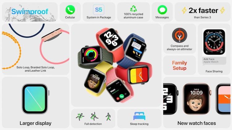 resumen-applewatch-se