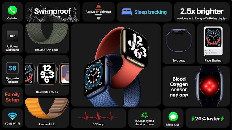 resumen-applewatch-series6