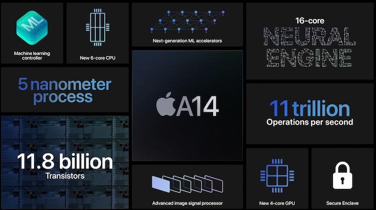 Resumen Chip A14 de Apple