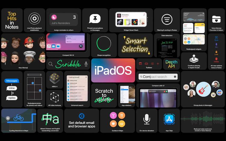 Resumen iPadOS 14