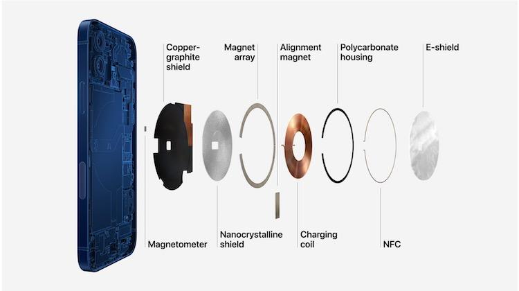 El cargador MagSafe inalámbrico incorpora imanes perfectamente alineados para fijarse al instante a tu iPhone12 o iPhone12Pro y cargarlo sin cables aún más rápido con hasta 15W.