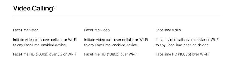 Comparativa FaceTime HD